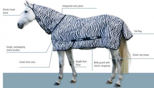 Sommerdækken zebra